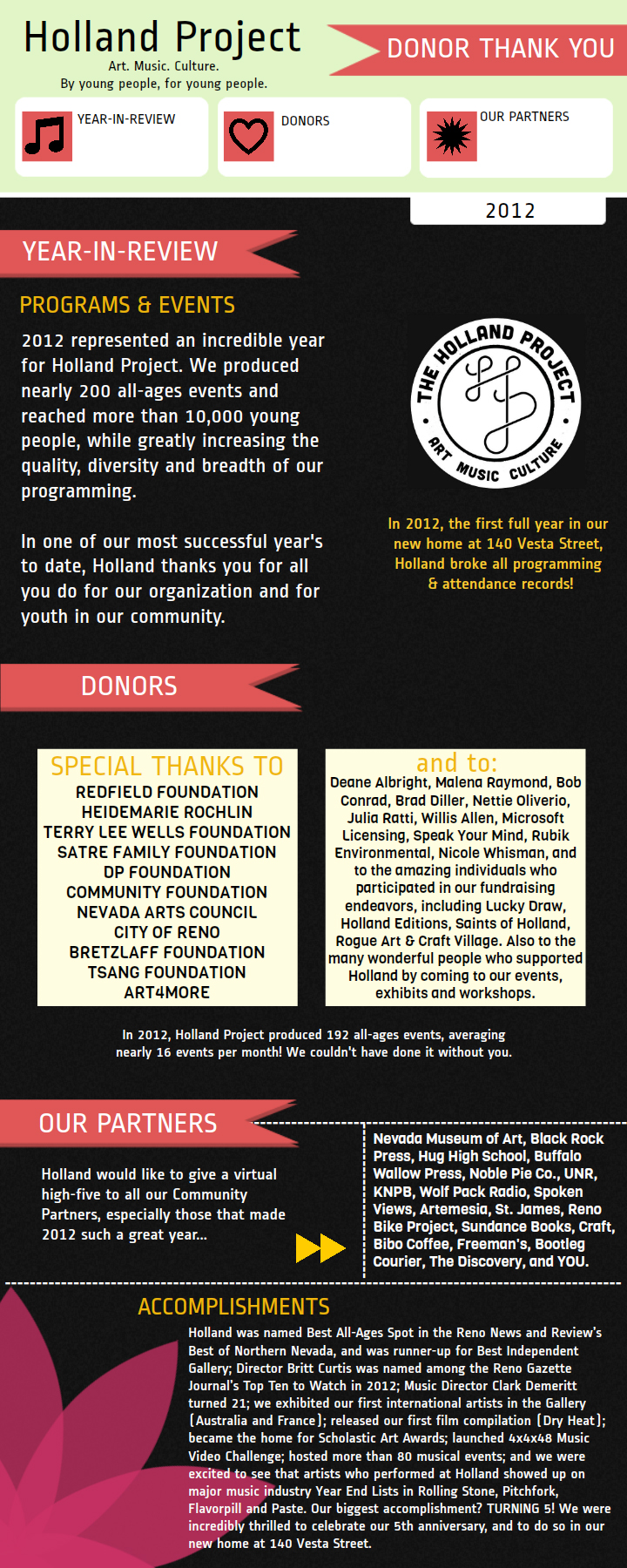 Donor-Thank-You-2012